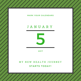 12 Months to a Healthier You Series-January