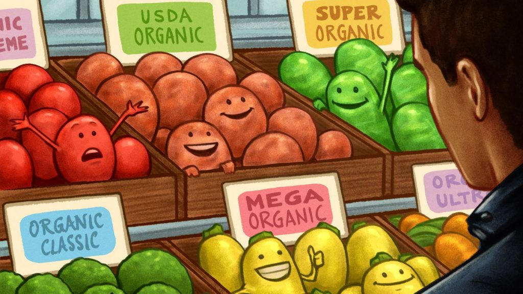 Learn how to understand organic foods